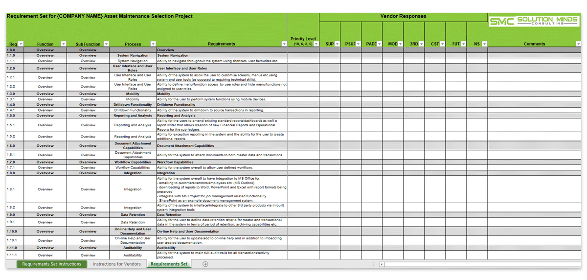 Asset Management Requirement Set & Toolkits | Download Now