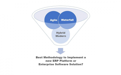 Choosing the right method to implement a new ERP Platform